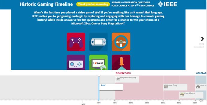 IEEE Quiz dos Videogames