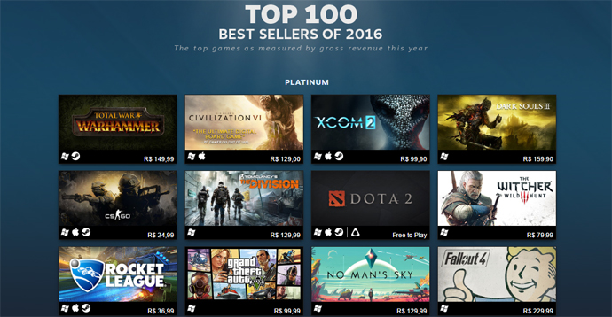 Top 100 Steam 2016