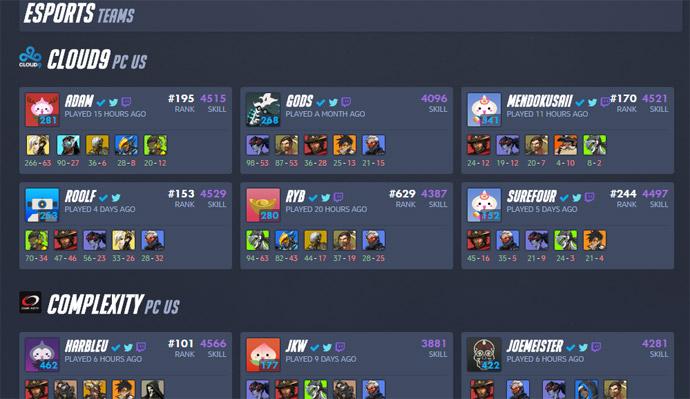 Overwatch - principais equipes e pro players