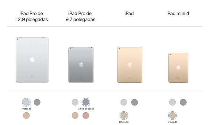 Modelos de iPad